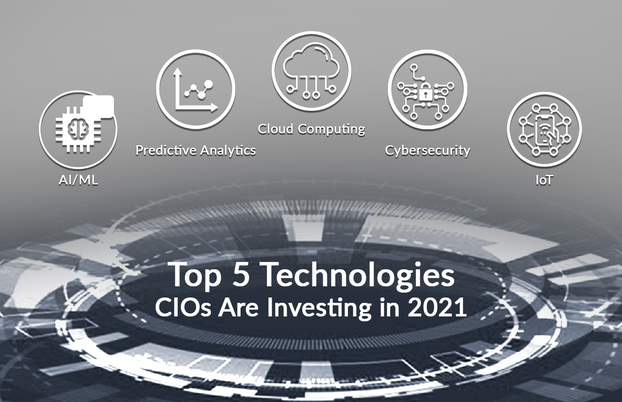 Top 5 Technologies CIOs are Investing in 2021